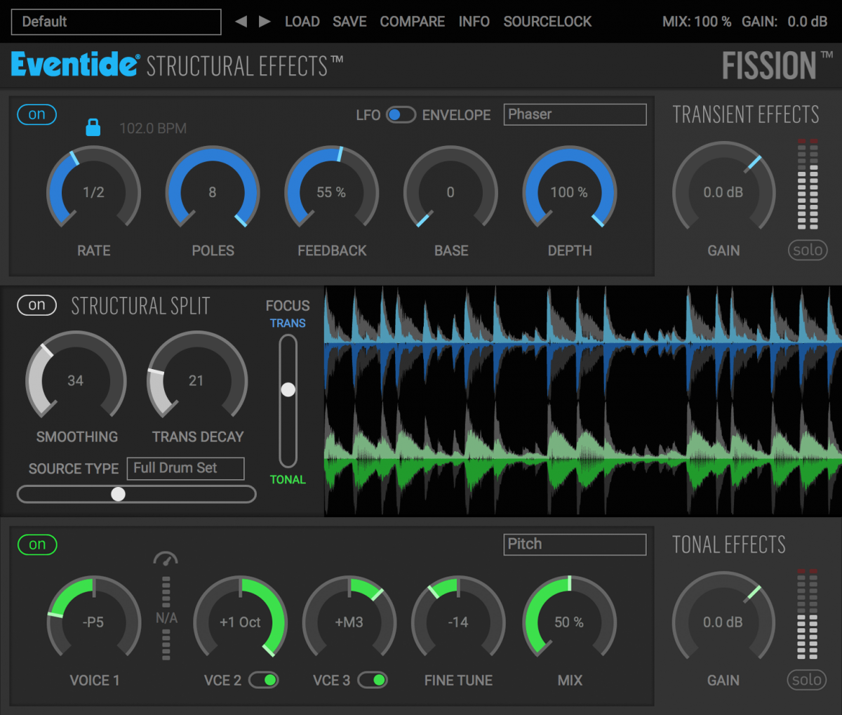 Eventide Fission GUI