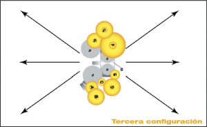 tercera configuration