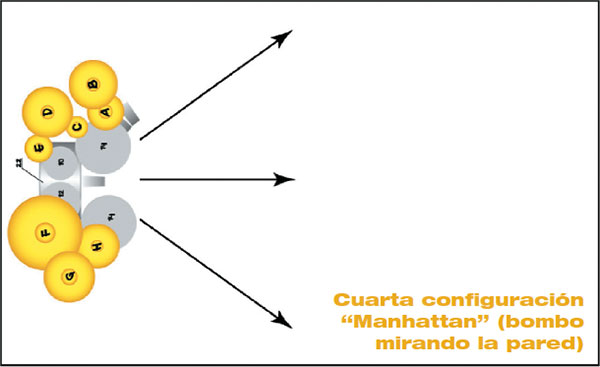Cuarta configuration