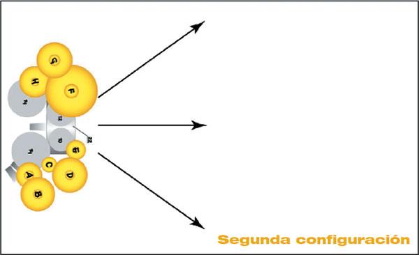 Segunda configuration