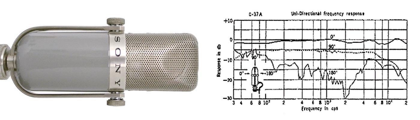 Músico Pro: Micrófonos de alta calidad que ya no se fabrican on